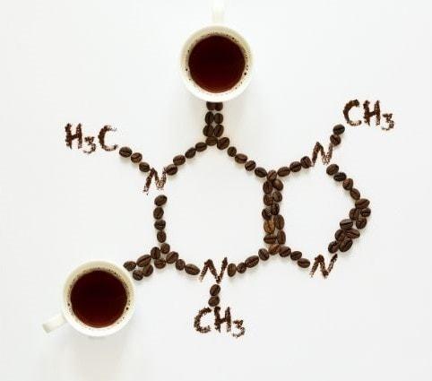 kofeina na odchudzanie